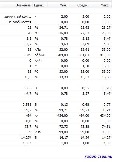 Ошибка Р0101 Датчик расхода воздуха - Снимок3.png