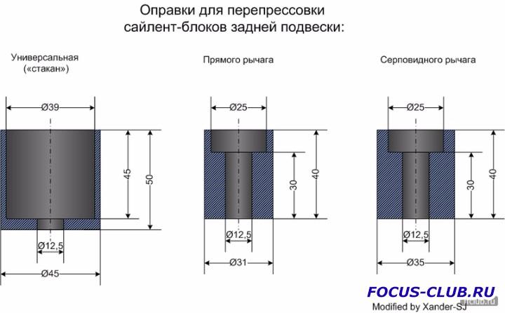Специальные приспособления для ремонта... - up207918-Opravki_dlya_saylenta_serpa_i_pryamogo_richaga.jpg