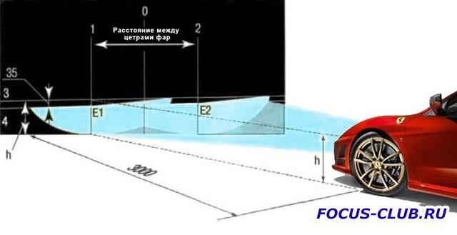 Дневные ходовые огни ДХО, DRL на Focus 2 - 5fa9ae4s_960.jpg