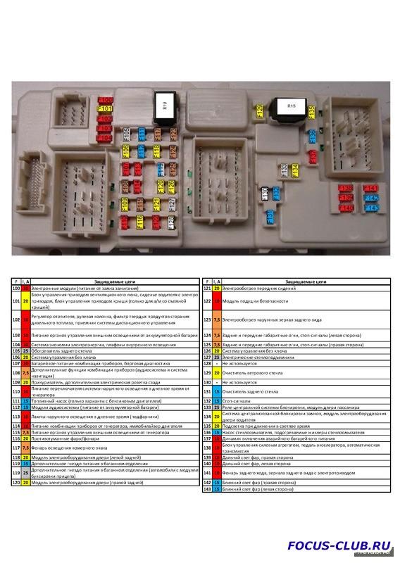 Схема плавких предохранителей Ford Focus II Испанец  - image (81).jpg